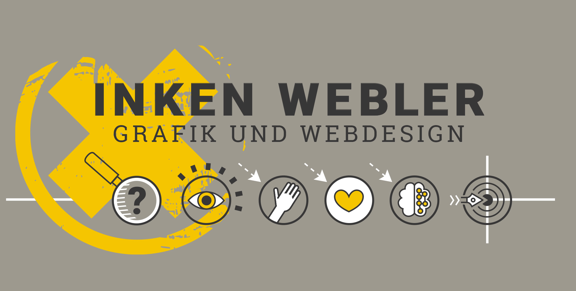 Schriftzug Inken Webler Grafik und Webdesign, darunter Icons, die den Designprozess symbolisieren, Lupe, Auge, Hand, Herz, Hirn und Zielscheibe