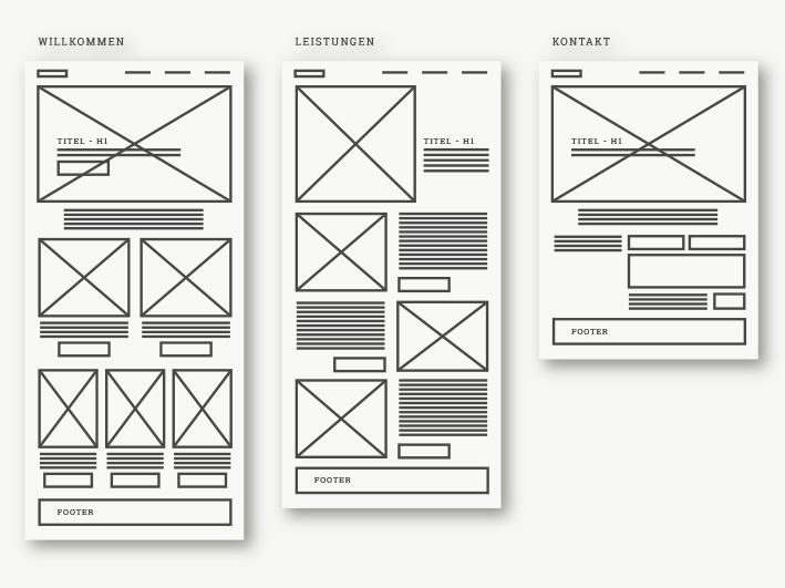 Entwurfskizzen dreier Homepage Seiten samt Strukturierung der Inhalte